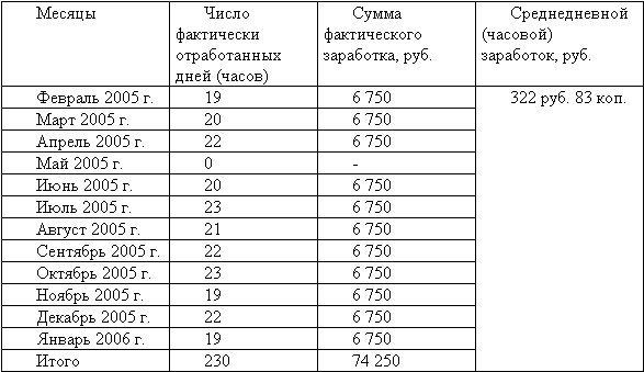 Образец расчета среднего заработка для исчисления пособия